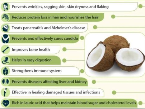 coconut oil benefits - Valentus SlimRoast Reviews